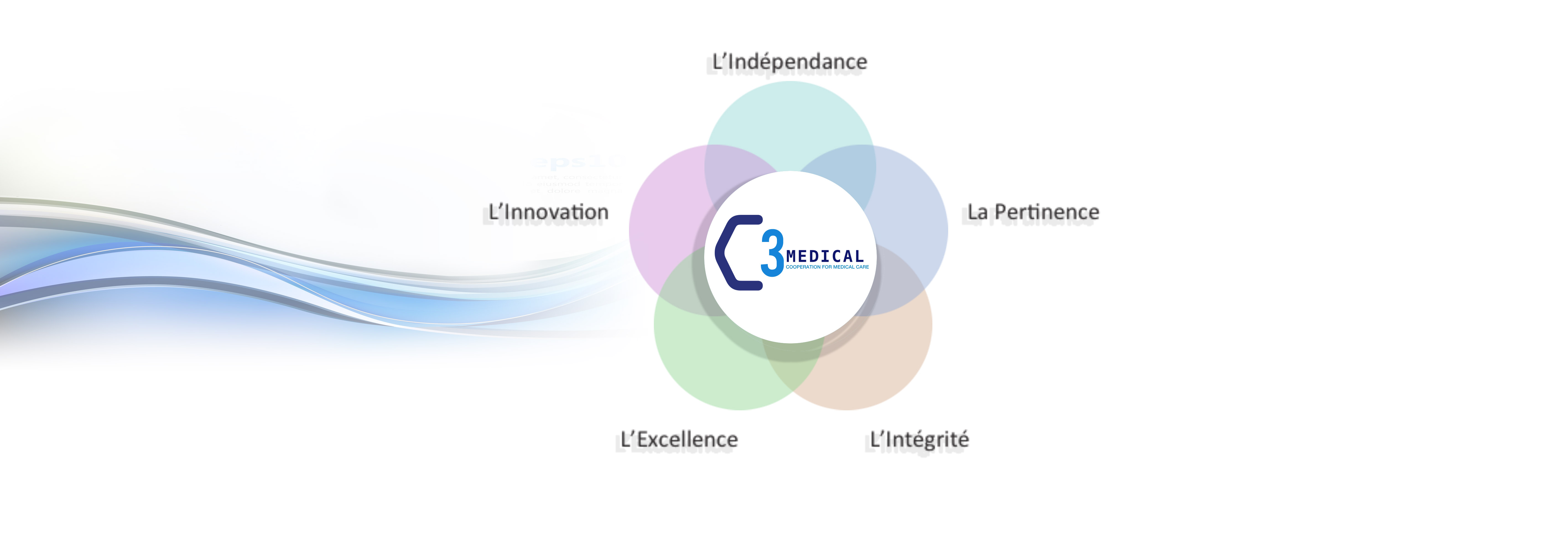 C3Medical, Our values